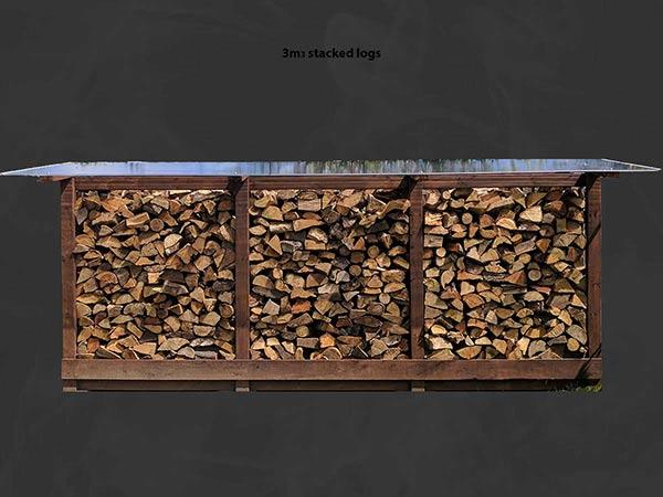 3m3 external log store